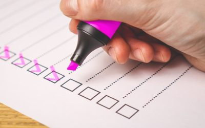Security Checklist for the Easter Holidays
